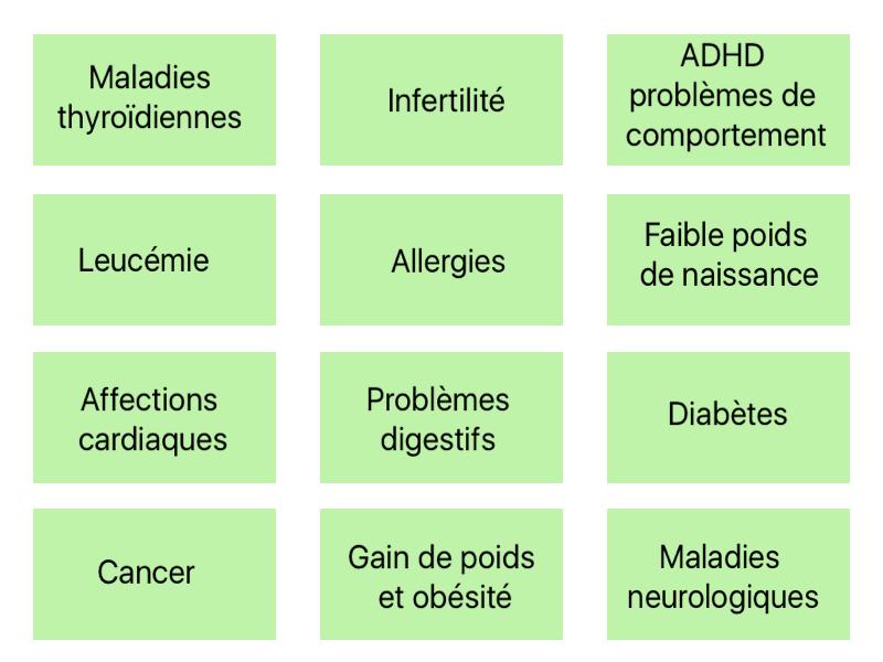 impacts des toxines sur notre santé